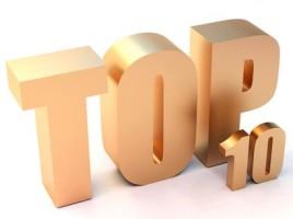 """TOP 10 DECIZII """"COSTISITOARE"""" ALE CEDO ÎN CAZUL MOLDOVEI"""