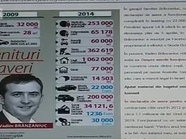 CNI va verifica veniturile si averea lui Vadim Branzaniuc, purtatorul de cavant al Primariei Chisinau si Eleonorei Saran, primar Durlesti